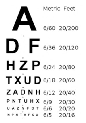 Visual acuity test chart